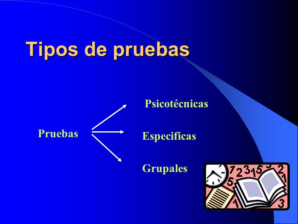 Tipos de pruebas Psicotécnicas Pruebas Especificas Grupales