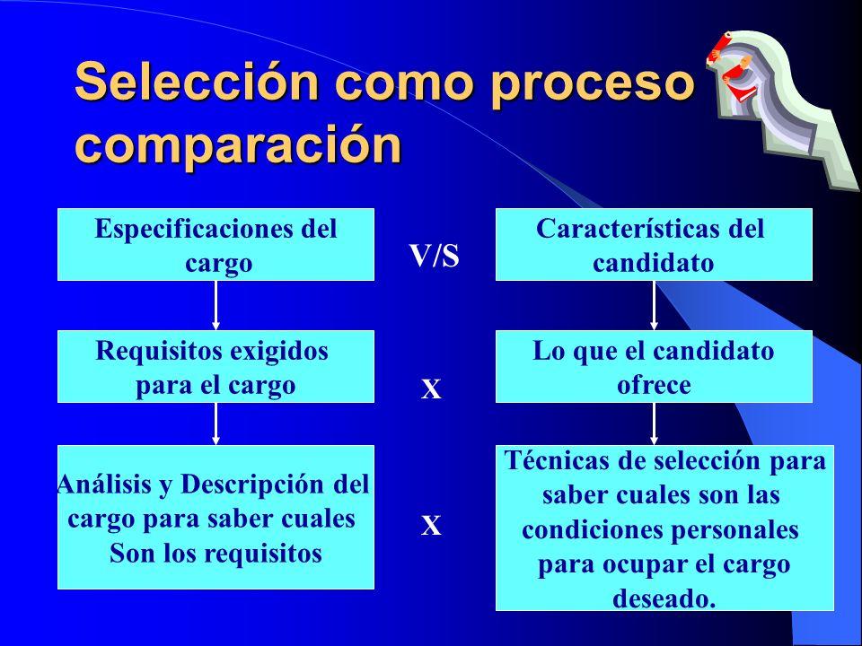 Selección como proceso comparación