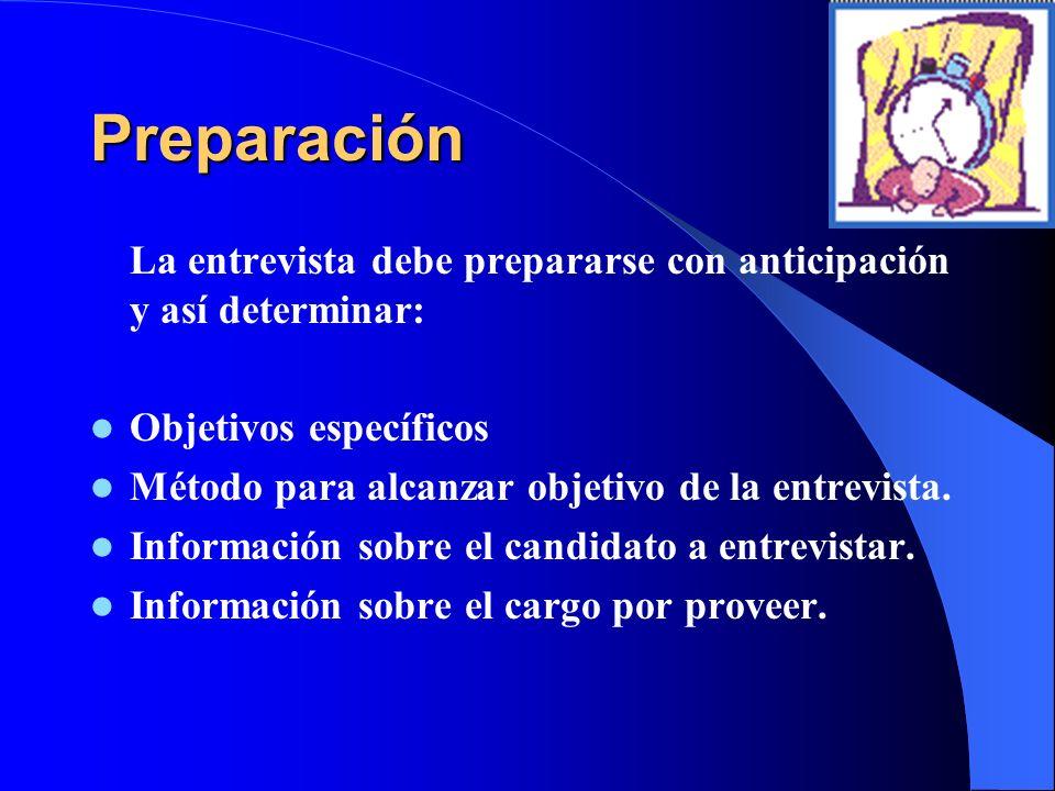 Preparación La entrevista debe prepararse con anticipación y así determinar: Objetivos específicos.