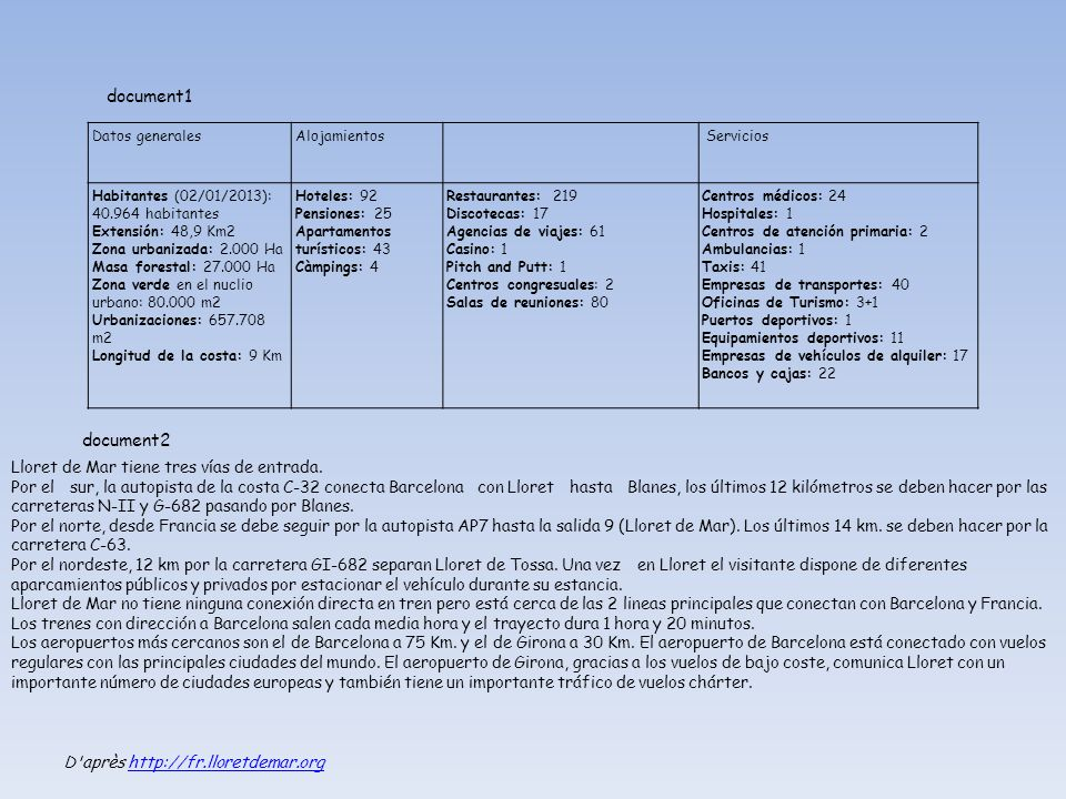 document1 document2 Lloret de Mar tiene tres vías de entrada.
