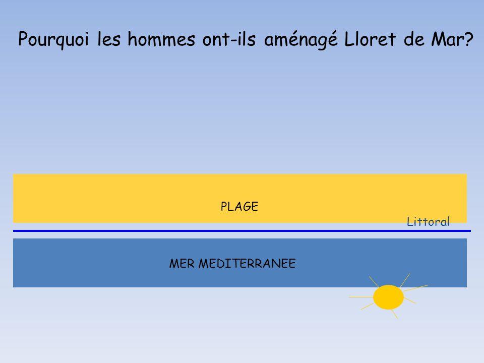 Pourquoi les hommes ont-ils aménagé Lloret de Mar