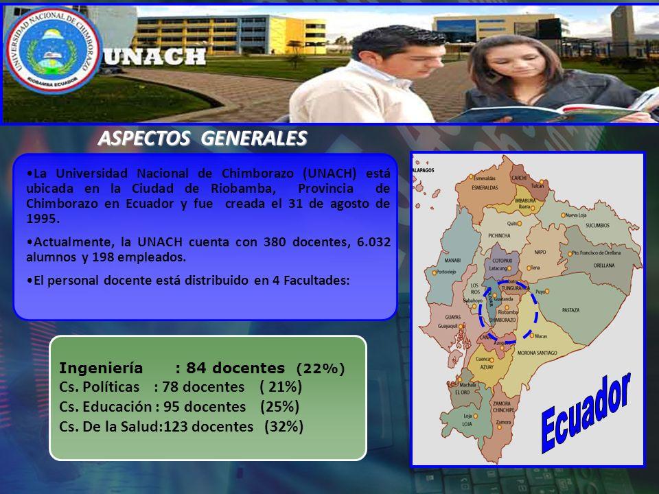 ASPECTOS GENERALES Cs. Políticas : 78 docentes ( 21%) Ecuador