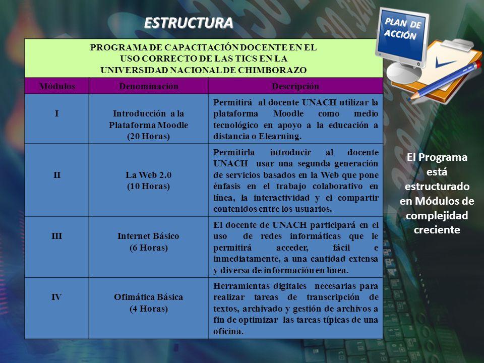 PLAN DE ACCIÓNESTRUCTURA. PROGRAMA DE CAPACITACIÓN DOCENTE EN EL. USO CORRECTO DE LAS TICS EN LA. UNIVERSIDAD NACIONAL DE CHIMBORAZO.