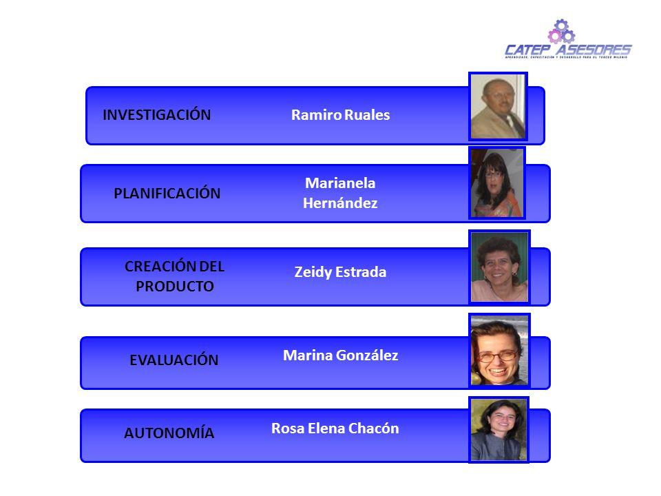 INVESTIGACIÓN Ramiro Ruales. PLANIFICACIÓN. Marianela Hernández. CREACIÓN DEL PRODUCTO. Zeidy Estrada.