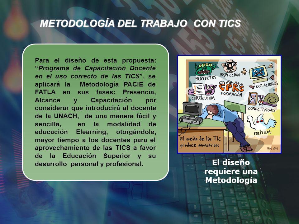 METODOLOGÍA DEL TRABAJO CON TICS