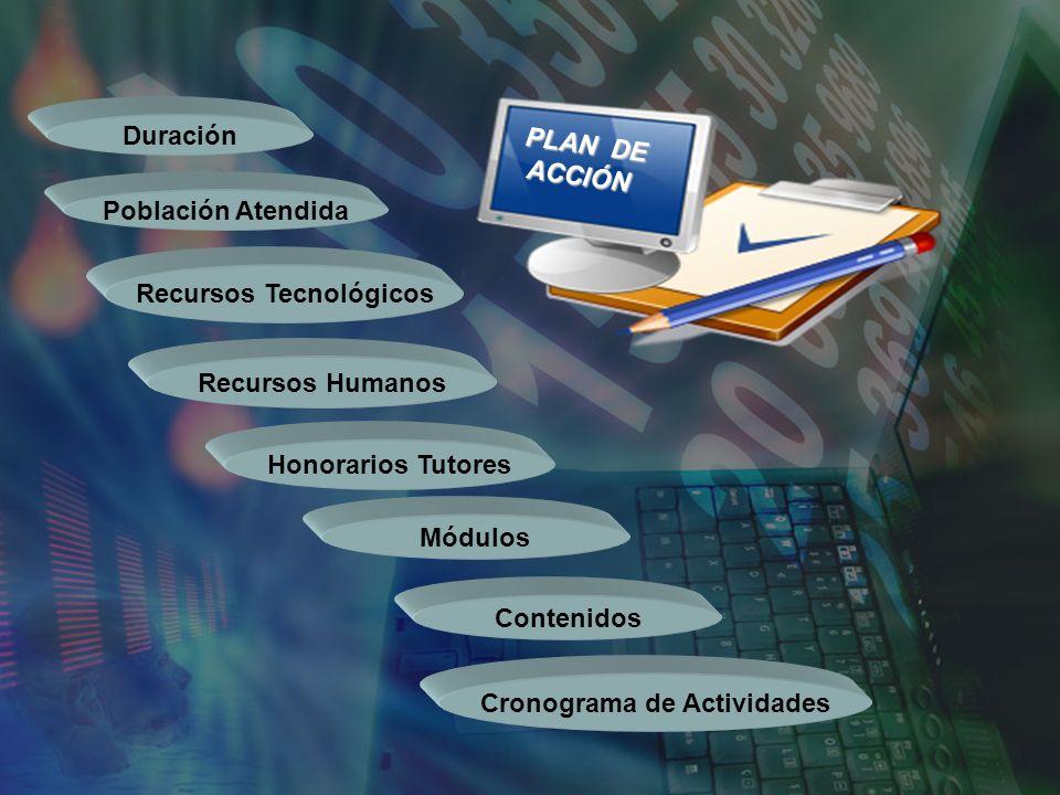 Recursos Tecnológicos Cronograma de Actividades