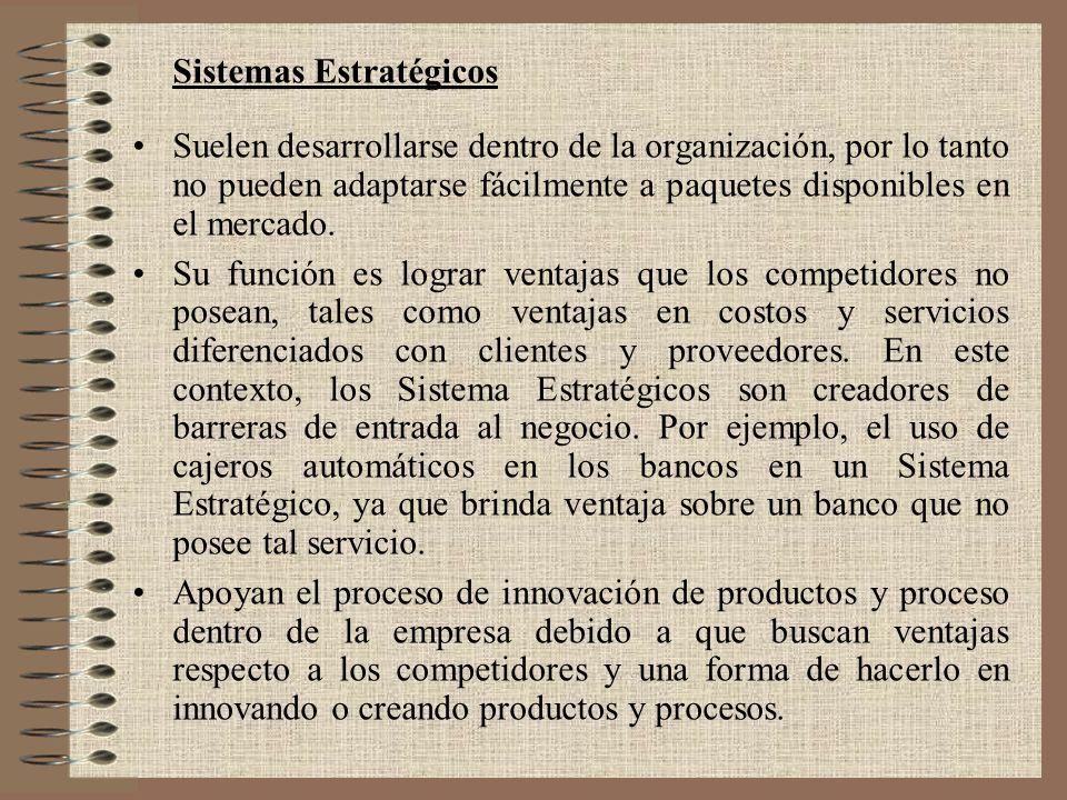 Sistemas Estratégicos