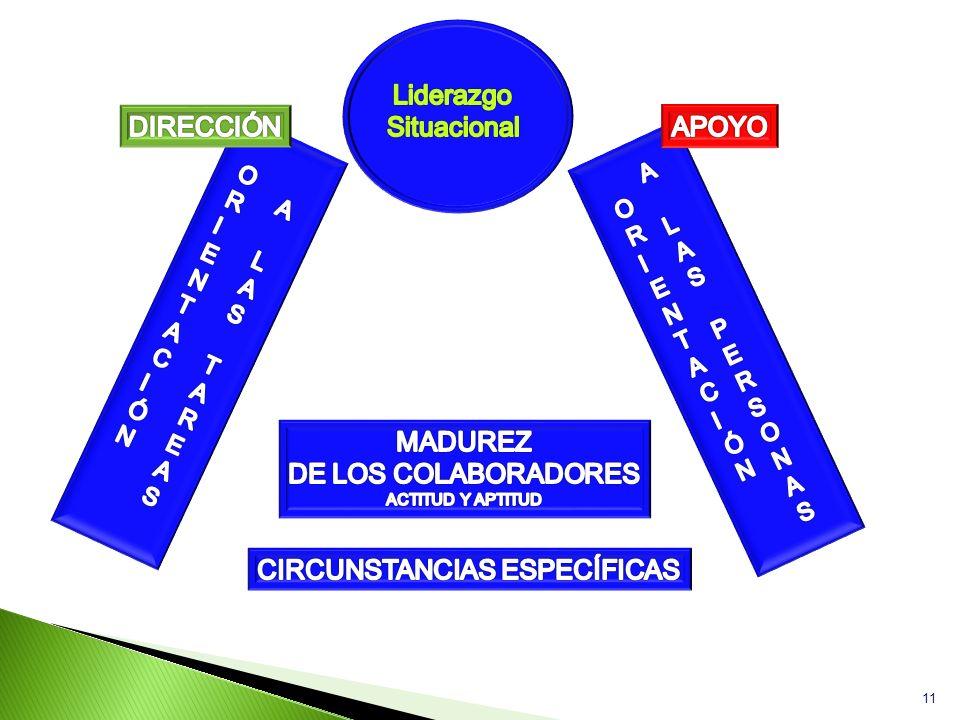 CIRCUNSTANCIAS ESPECÍFICAS
