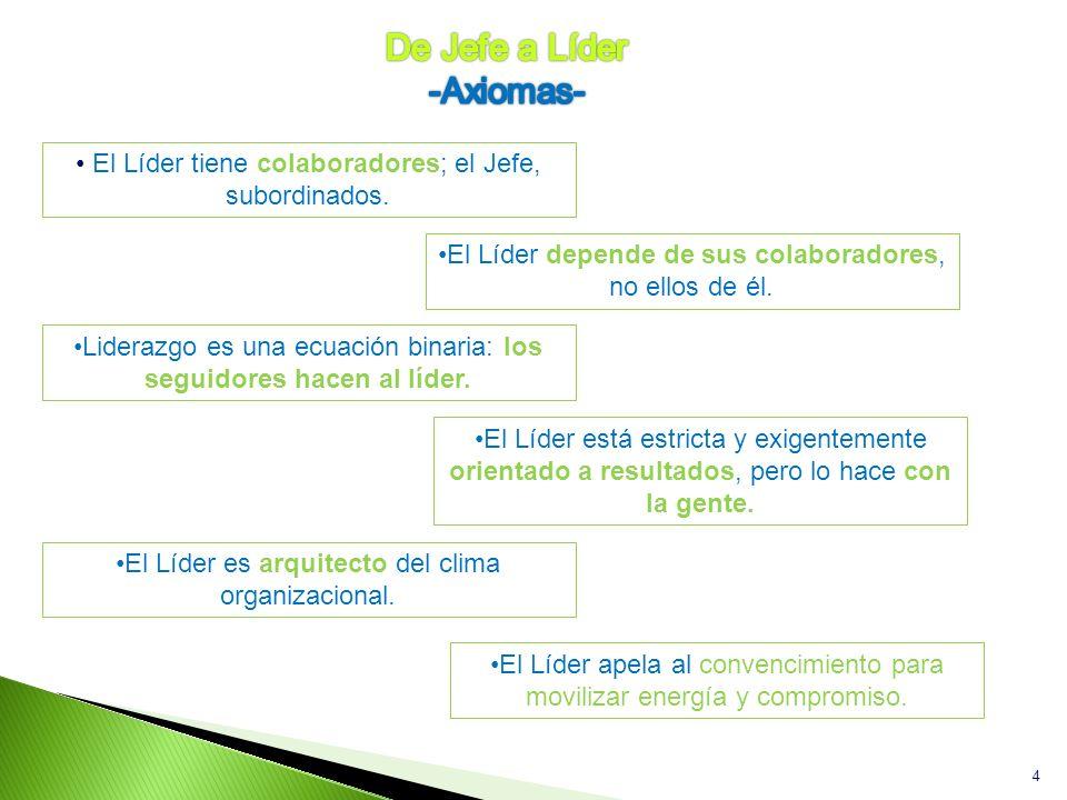 De Jefe a Líder -Axiomas-