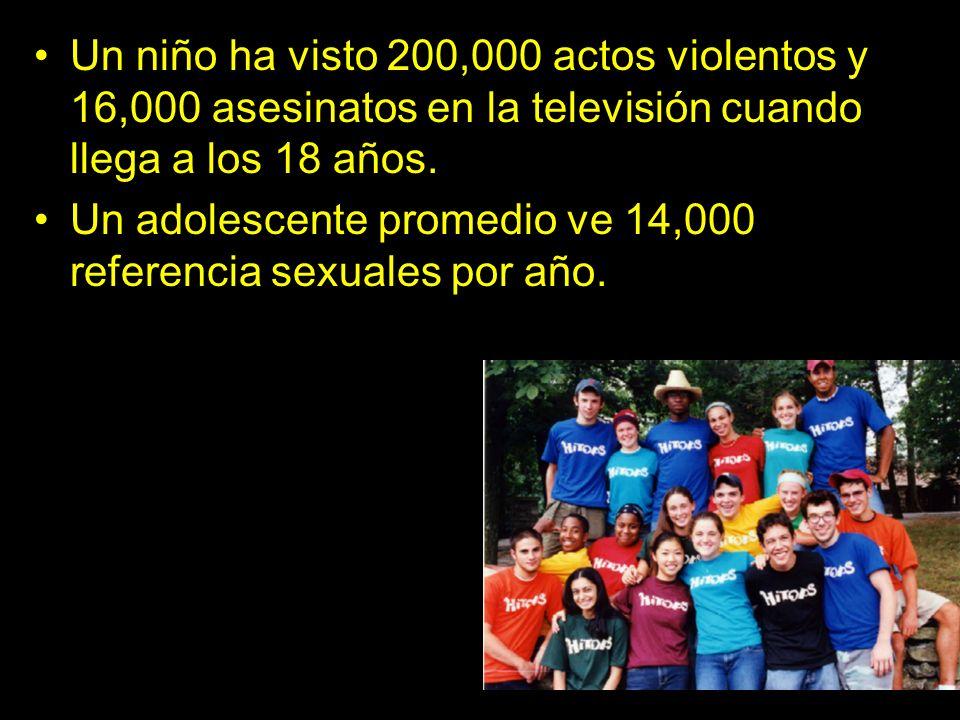 Un niño ha visto 200,000 actos violentos y 16,000 asesinatos en la televisión cuando llega a los 18 años.