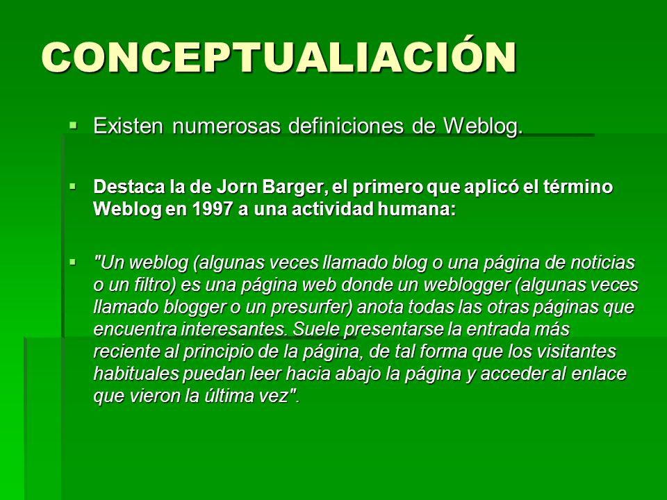 CONCEPTUALIACIÓN Existen numerosas definiciones de Weblog.