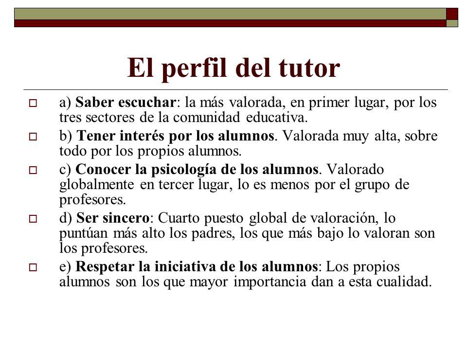 El perfil del tutor a) Saber escuchar: la más valorada, en primer lugar, por los tres sectores de la comunidad educativa.