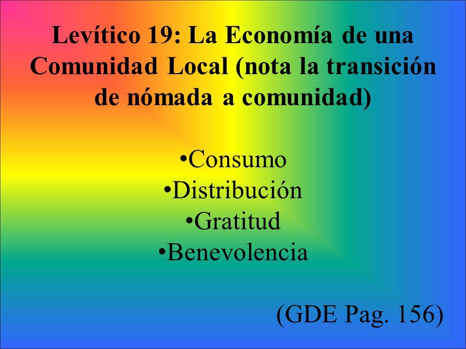 Levítico 19: La Economía de una Comunidad Local (nota la transición de nómada a comunidad)