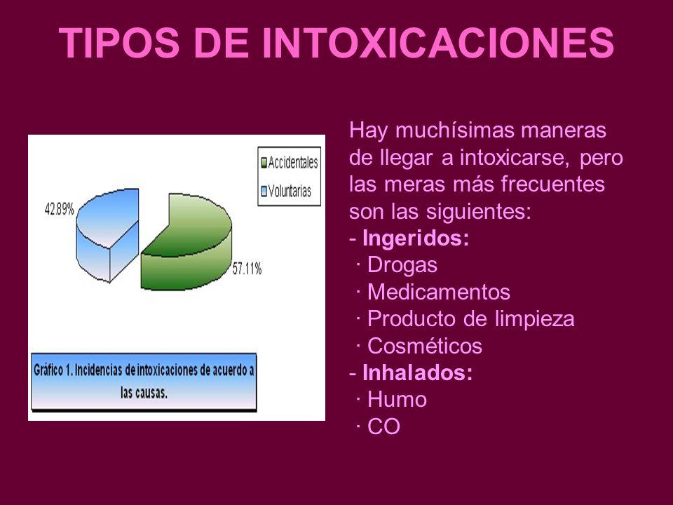 TIPOS DE INTOXICACIONES