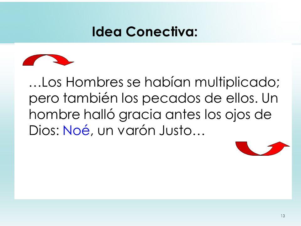 Idea Conectiva: