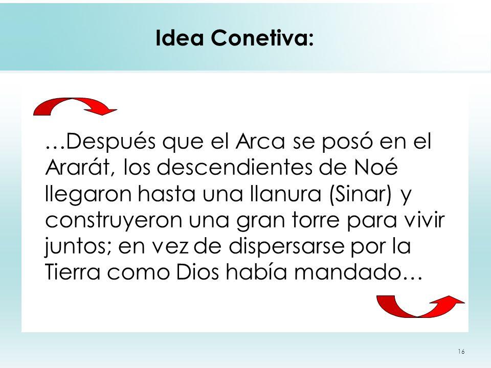 Idea Conetiva: