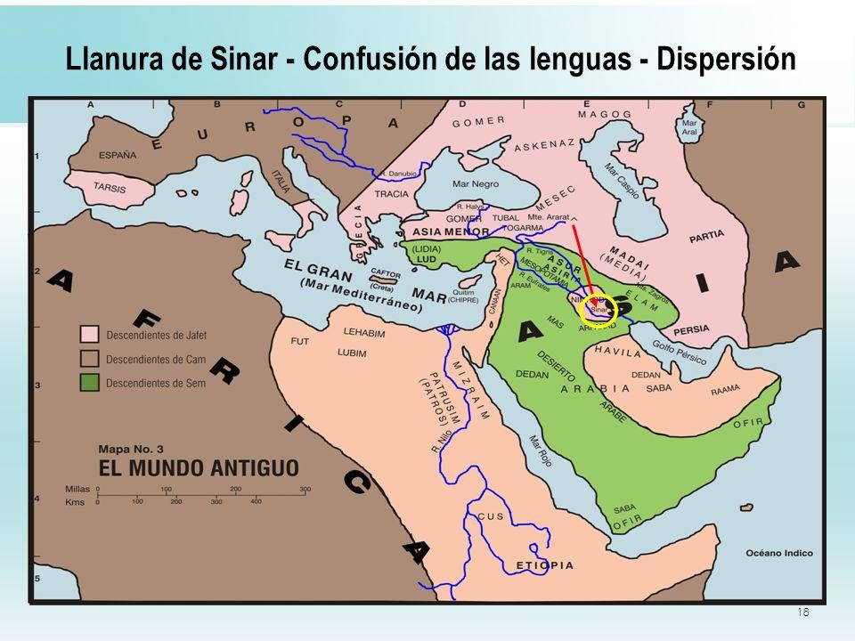 Llanura de Sinar - Confusión de las lenguas - Dispersión