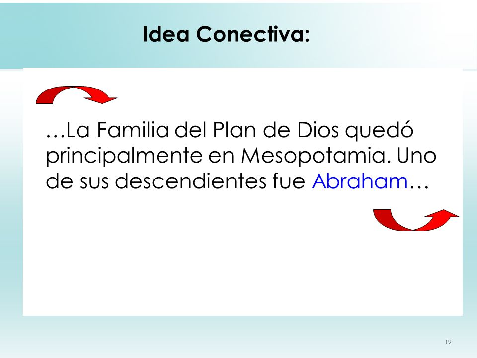 Idea Conectiva:…La Familia del Plan de Dios quedó principalmente en Mesopotamia.