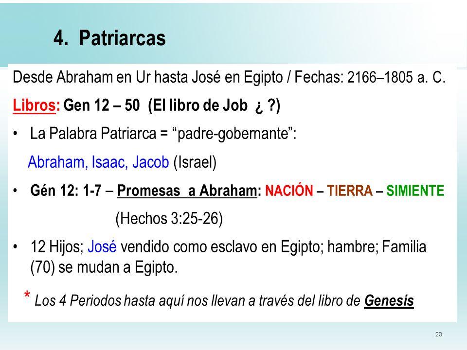 4. Patriarcas Desde Abraham en Ur hasta José en Egipto / Fechas: 2166–1805 a. C. Libros: Gen 12 – 50 (El libro de Job ¿ )
