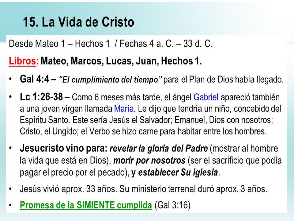 15. La Vida de Cristo Libros: Mateo, Marcos, Lucas, Juan, Hechos 1.