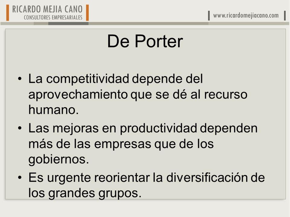 De PorterLa competitividad depende del aprovechamiento que se dé al recurso humano.