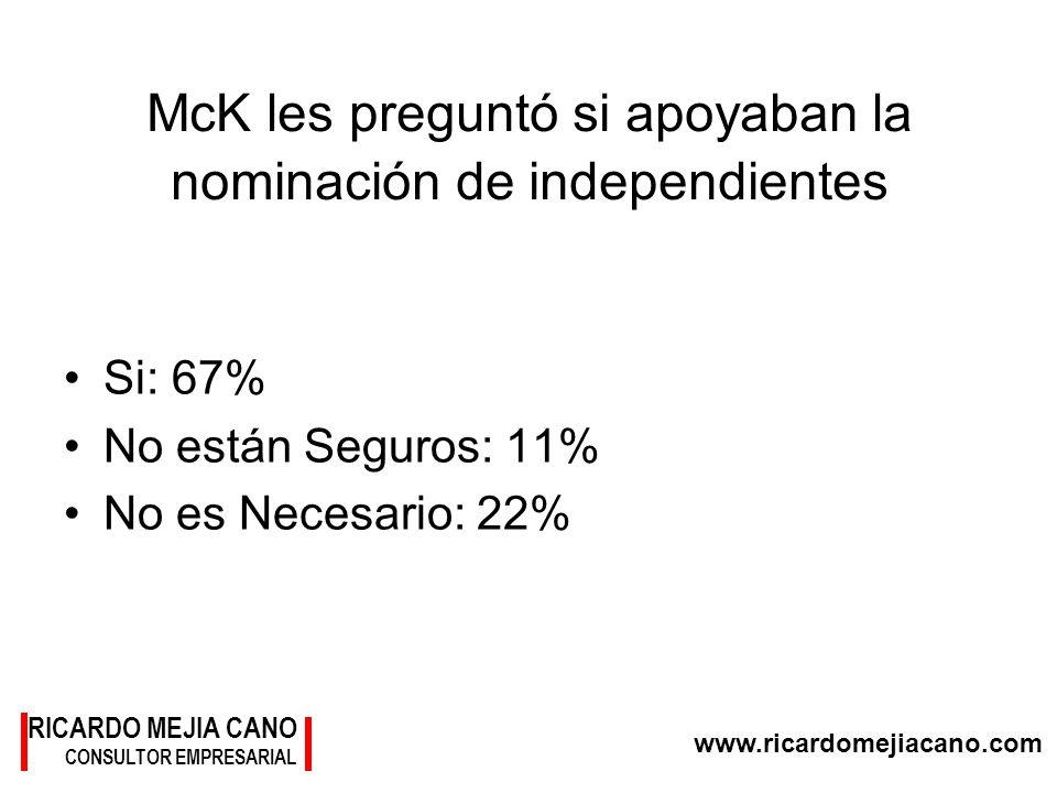 McK les preguntó si apoyaban la nominación de independientes