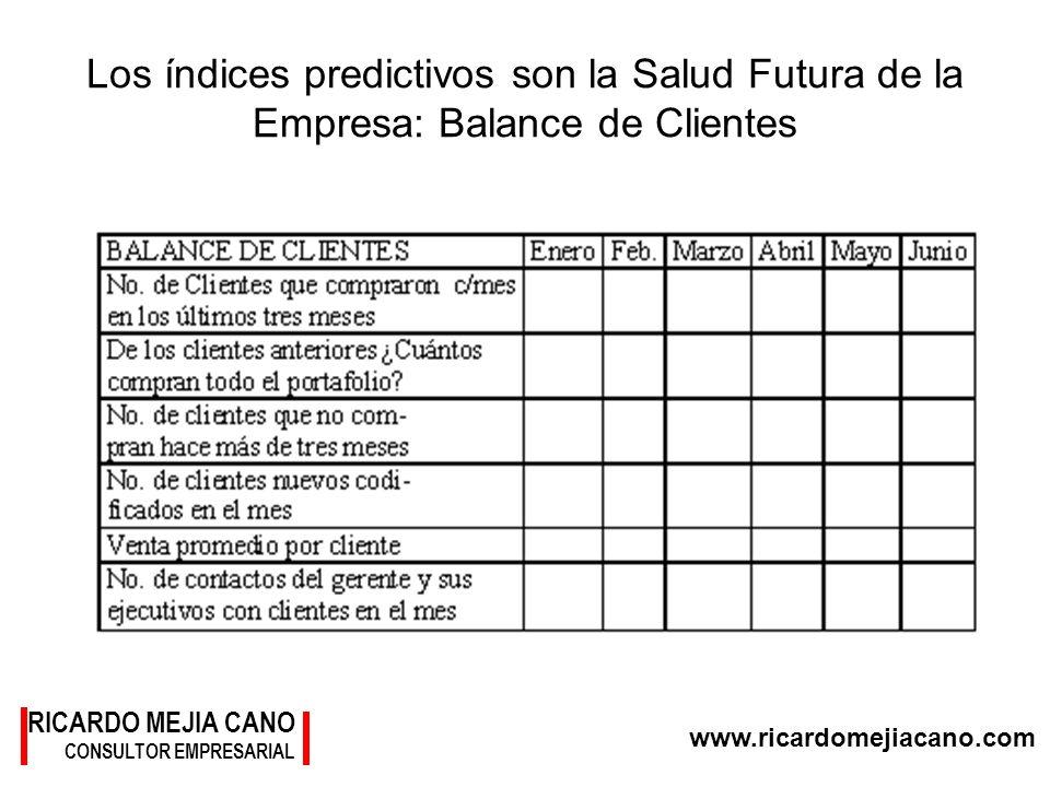 Los índices predictivos son la Salud Futura de la Empresa: Balance de Clientes