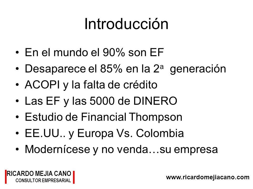 Introducción En el mundo el 90% son EF