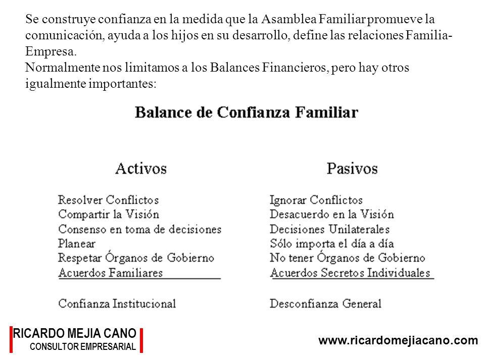 Se construye confianza en la medida que la Asamblea Familiar promueve la comunicación, ayuda a los hijos en su desarrollo, define las relaciones Familia-Empresa.