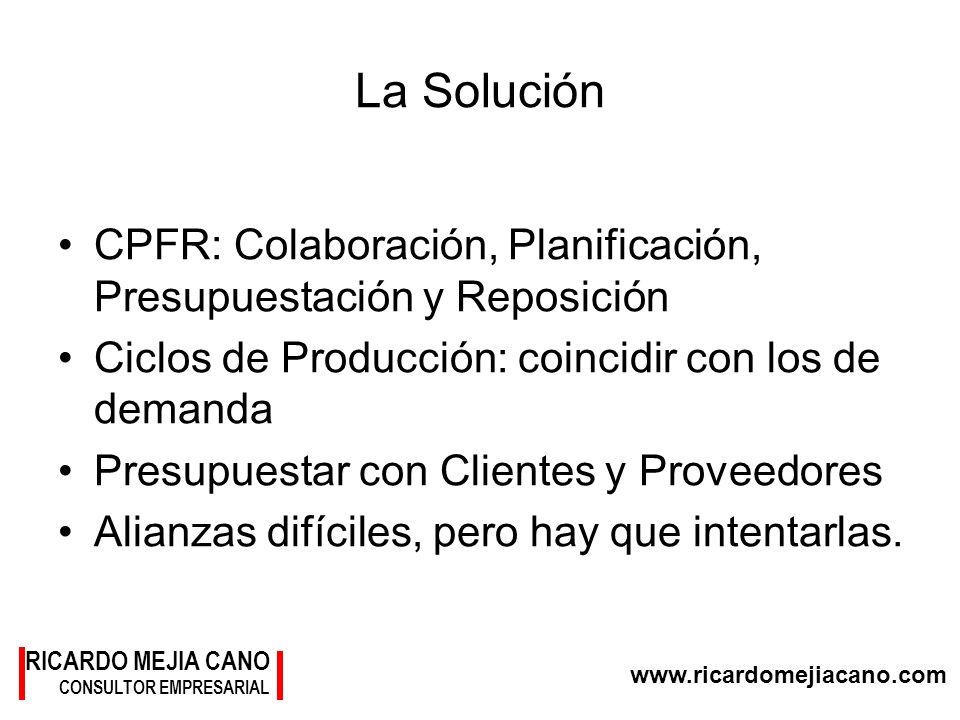 La SoluciónCPFR: Colaboración, Planificación, Presupuestación y Reposición. Ciclos de Producción: coincidir con los de demanda.