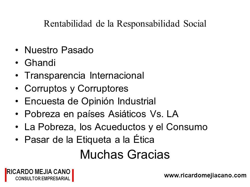 Rentabilidad de la Responsabilidad Social