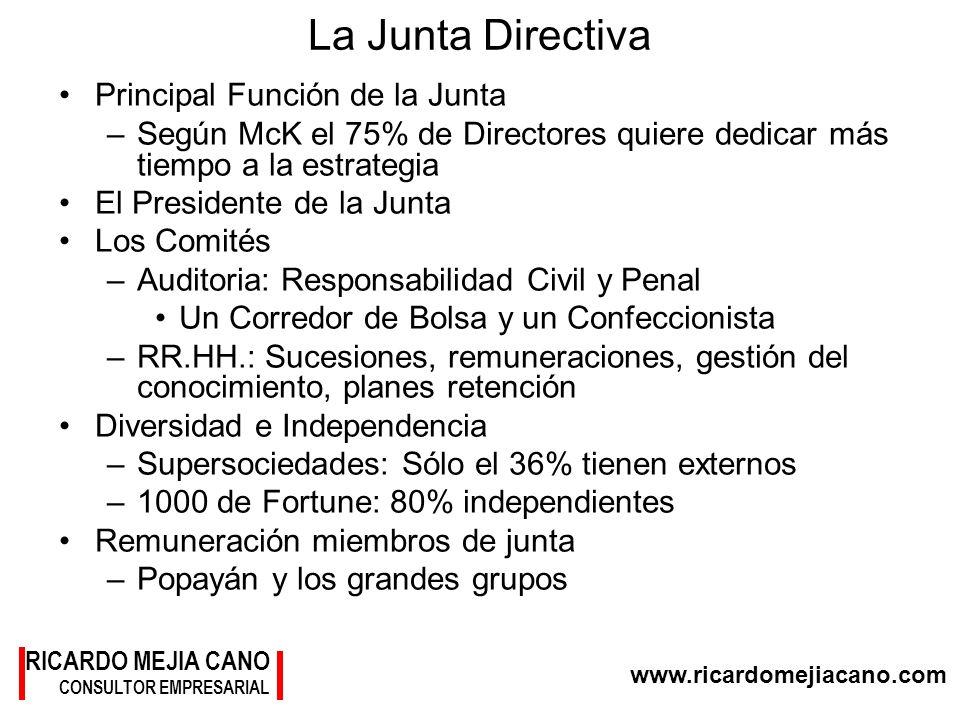 La Junta Directiva Principal Función de la Junta