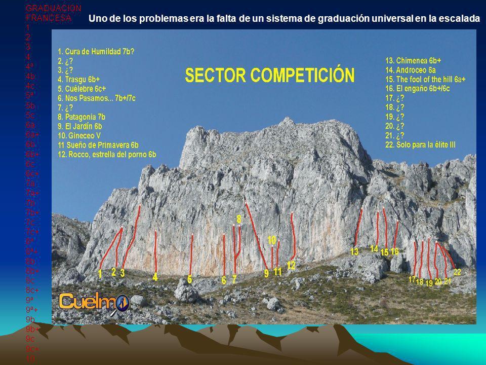 GRADUACION FRANCESA. 1. 2. 3. 4. 4ª. 4b. 4c. 5ª. 5b. 5c. 6a. 6a+ 6b. 6b+ 6c. 6c+ 7a.