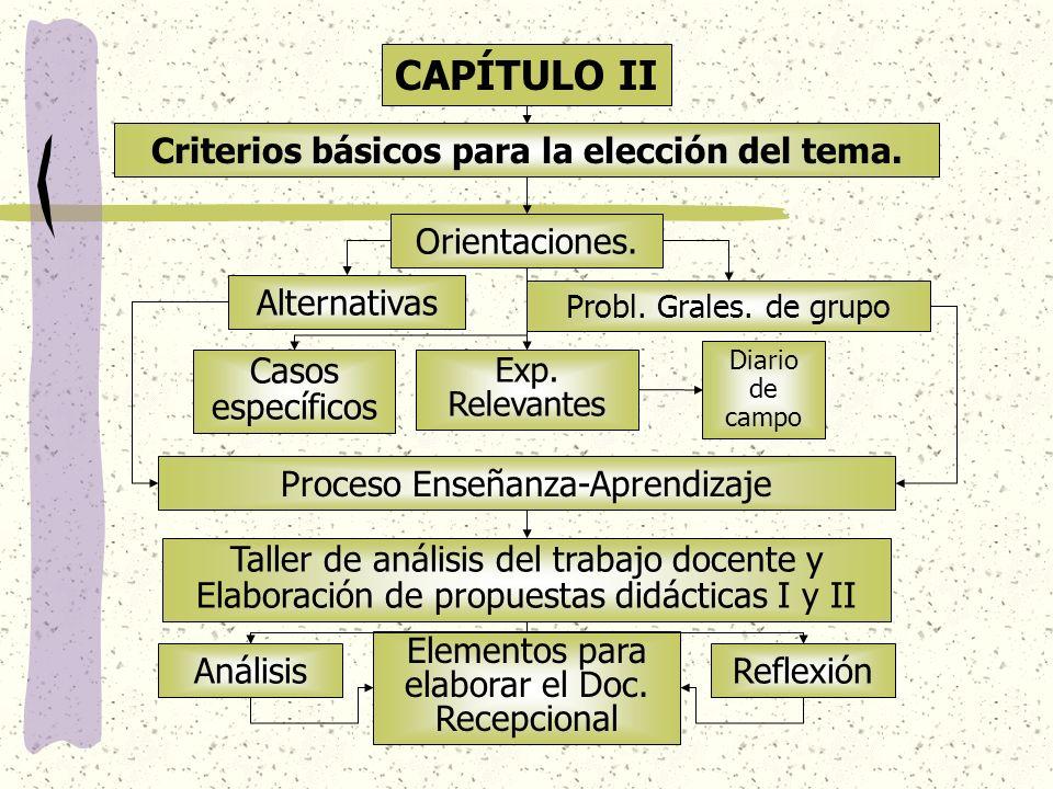 Criterios básicos para la elección del tema.