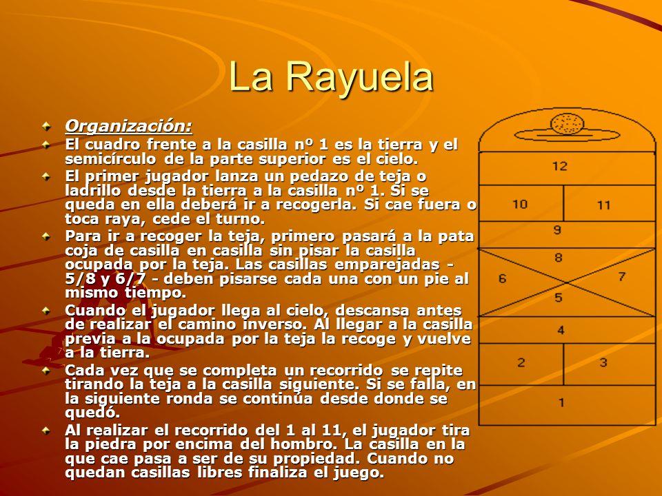 La Rayuela Organización: