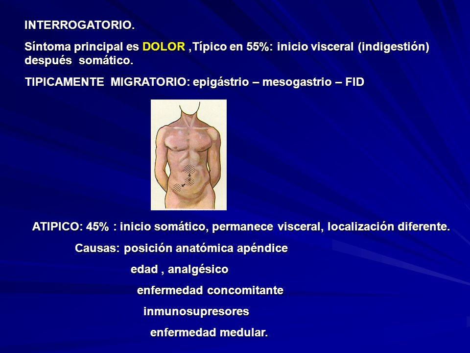 INTERROGATORIO. Síntoma principal es DOLOR ,Típico en 55%: inicio visceral (indigestión) después somático.