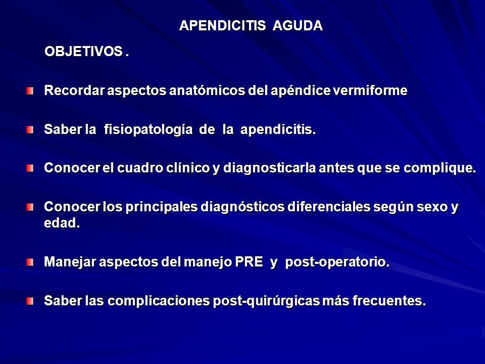 APENDICITIS AGUDA OBJETIVOS . Recordar aspectos anatómicos del apéndice vermiforme. Saber la fisiopatología de la apendicitis.