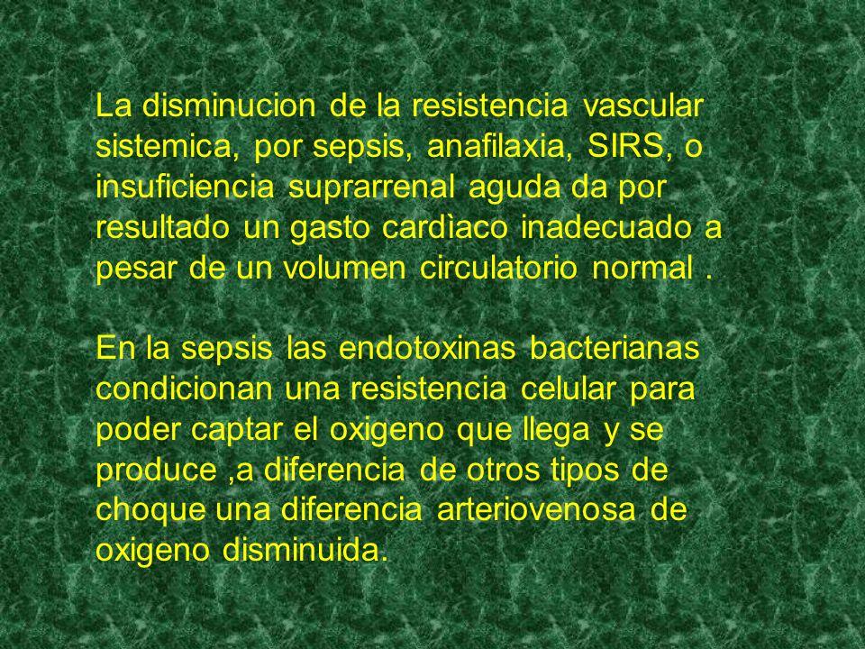 La disminucion de la resistencia vascular sistemica, por sepsis, anafilaxia, SIRS, o insuficiencia suprarrenal aguda da por resultado un gasto cardìaco inadecuado a pesar de un volumen circulatorio normal .