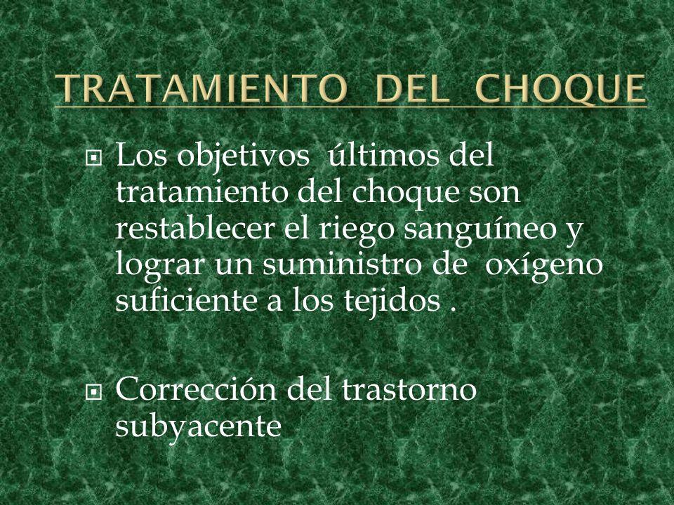 TRATAMIENTO DEL CHOQUE