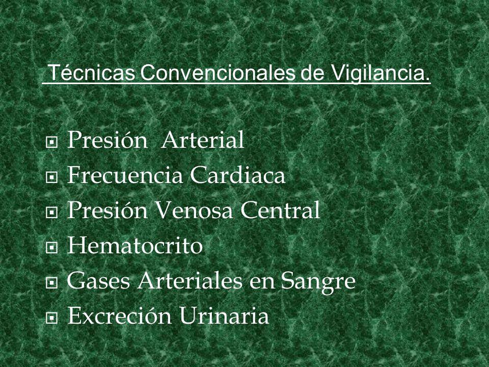 Presión Venosa Central Hematocrito Gases Arteriales en Sangre