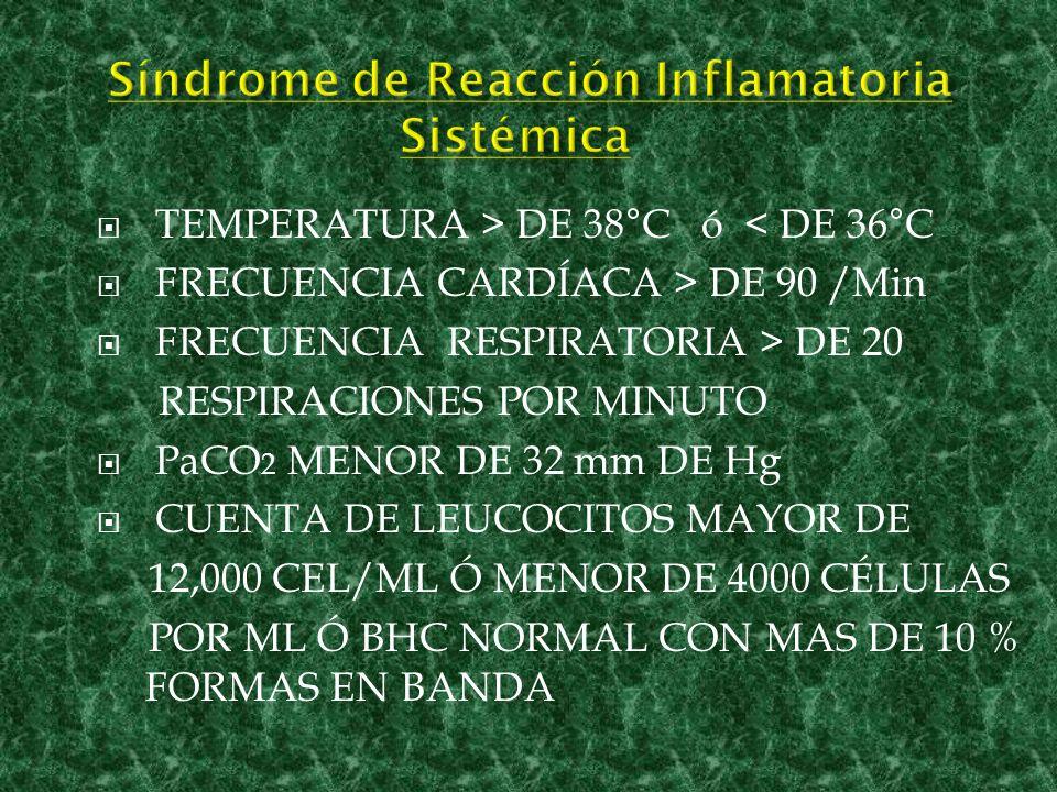 Síndrome de Reacción Inflamatoria Sistémica