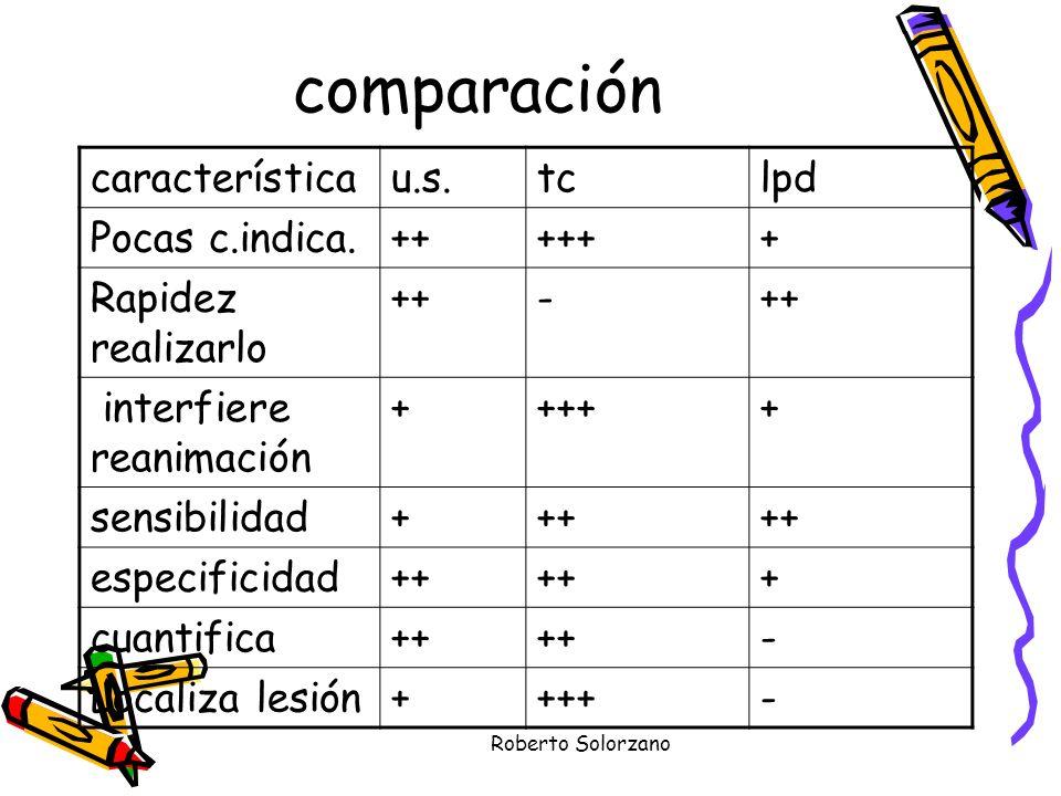comparación característica u.s. tc lpd Pocas c.indica. ++ +++ +