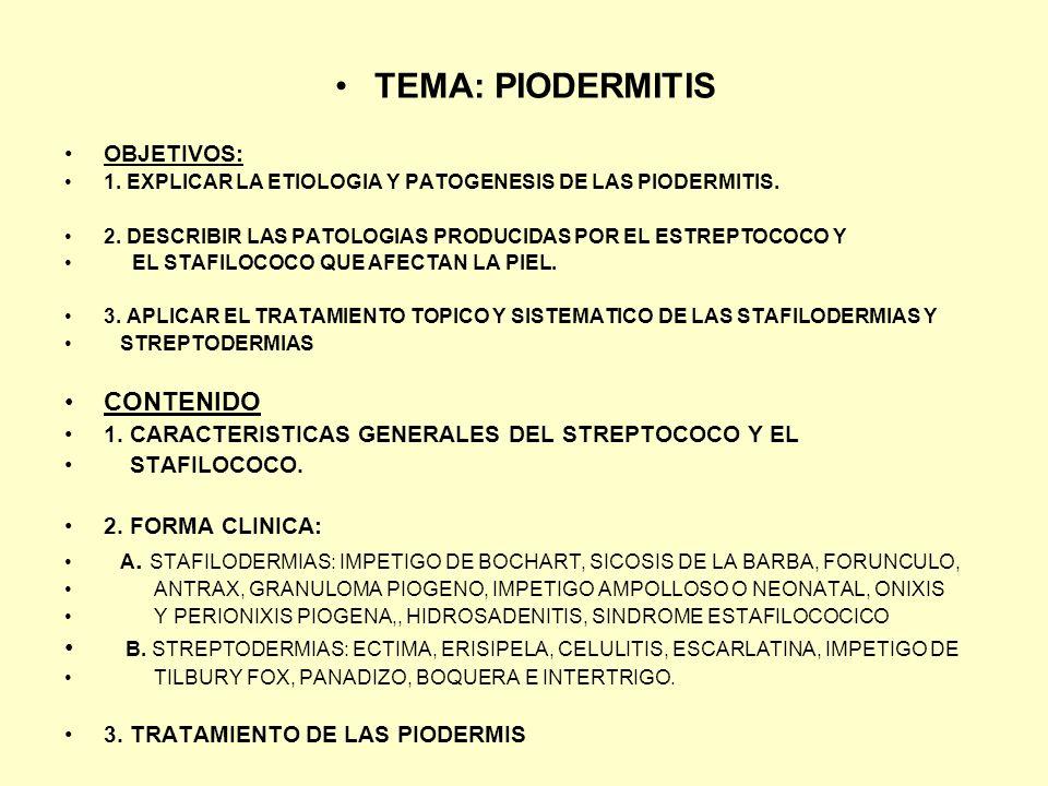 TEMA: PIODERMITIS CONTENIDO