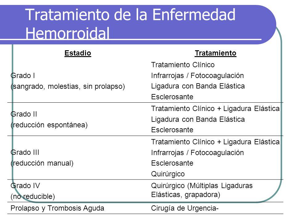 Tratamiento de la Enfermedad Hemorroidal