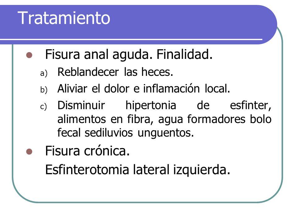 Tratamiento Fisura anal aguda. Finalidad. Fisura crónica.