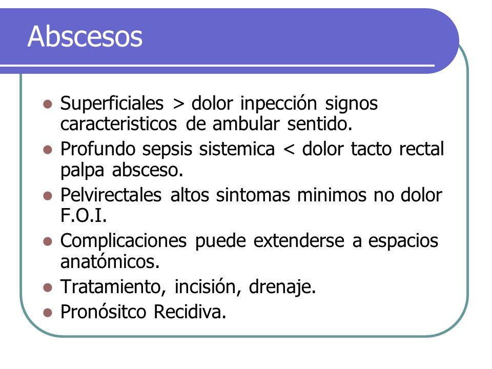 Abscesos Superficiales > dolor inpección signos caracteristicos de ambular sentido. Profundo sepsis sistemica < dolor tacto rectal palpa absceso.