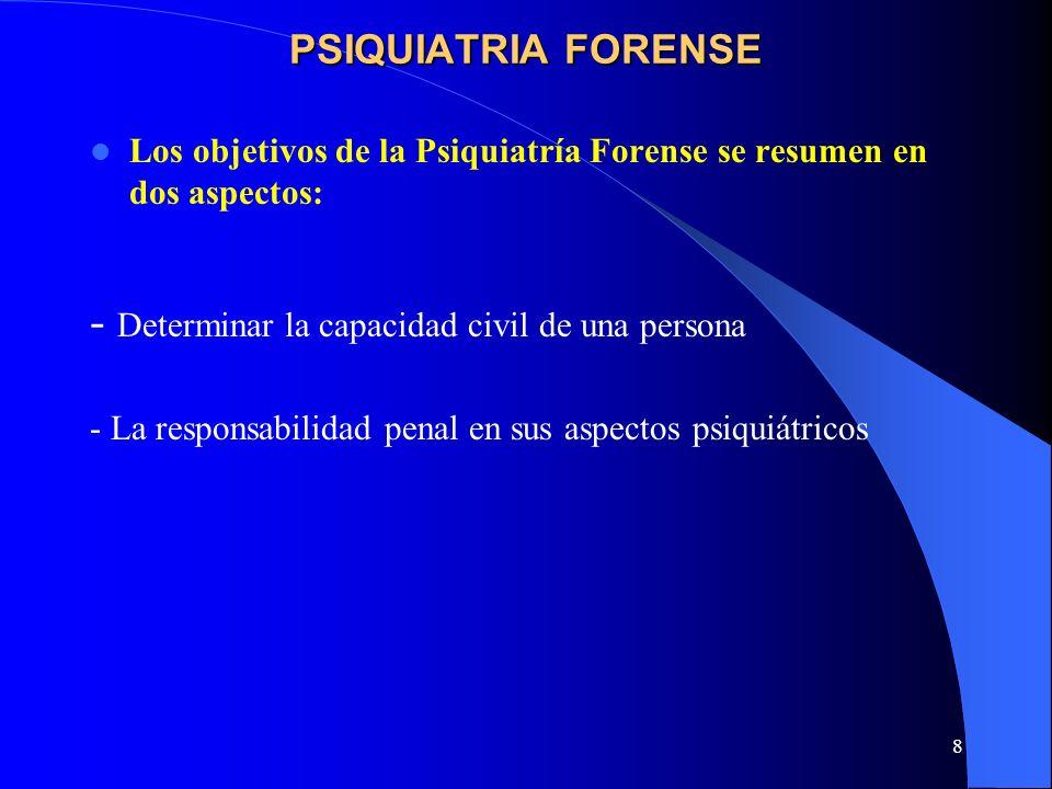 - Determinar la capacidad civil de una persona