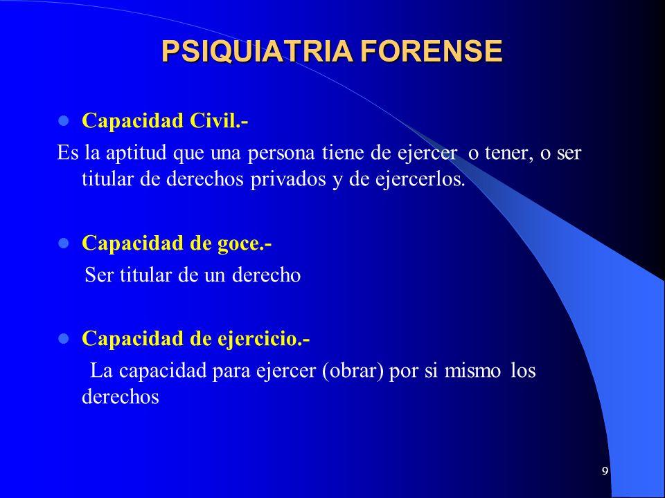 PSIQUIATRIA FORENSE Capacidad Civil.-