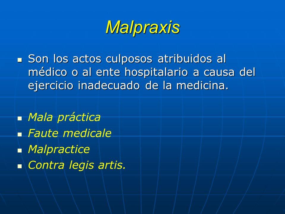 Malpraxis Son los actos culposos atribuidos al médico o al ente hospitalario a causa del ejercicio inadecuado de la medicina.