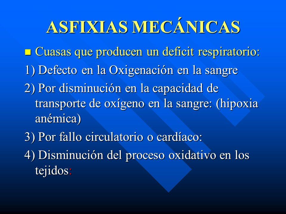 ASFIXIAS MECÁNICAS Cuasas que producen un deficit respiratorio: